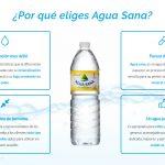Agua Sana es apta para bebés, niños, adultos y mayores, siendo beneficiosa para la salud de todos