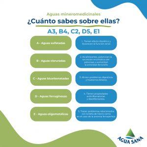 Relaciona conceptos: aguas mineromedicinales | Solución