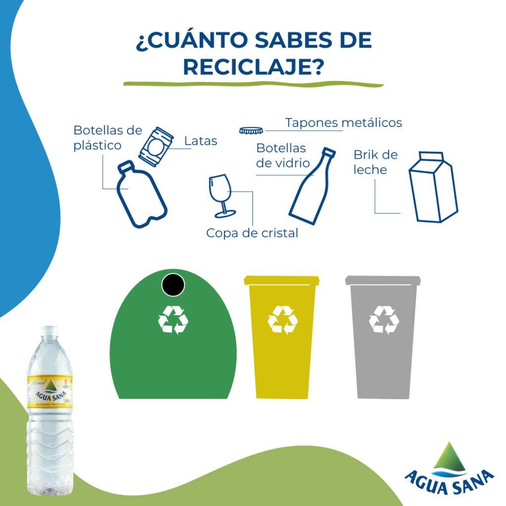 Reciclaje de botellas | Juego Agua Sana