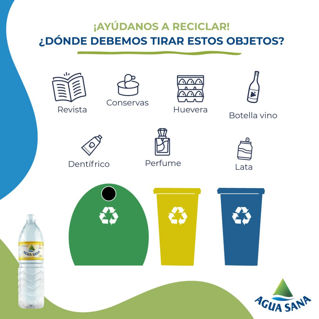 ¿Sabes dónde se debe reciclar cada uno de estos objetos?